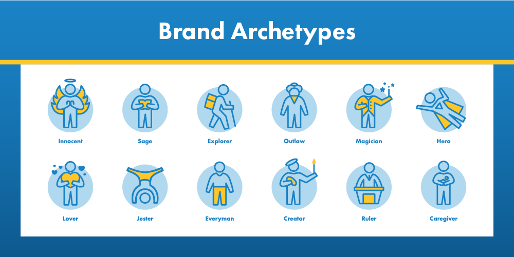 Intergage_MarketingLeadersLunch_January2018_Archetypes